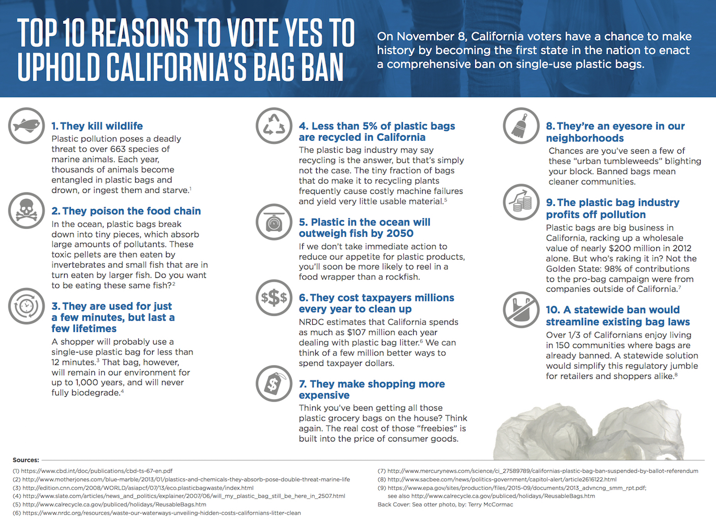 "5016fb070bb76 We support a ""YES"" vote on Proposition 67 to uphold the CA Bag Ban and here  are to top ten reasons!"