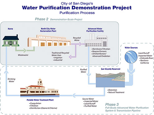 project demonstration ppt
